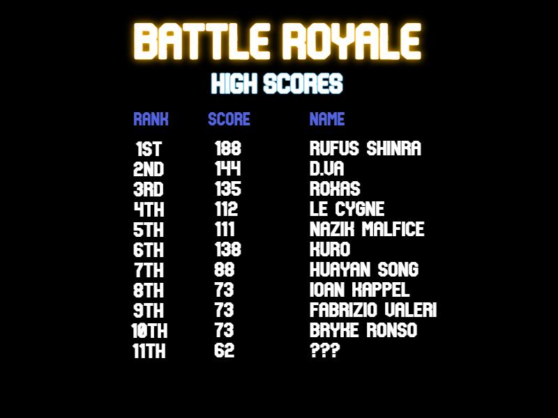 Le Battle Royale - Règles et Boutique !  3615662666ecc486e53a